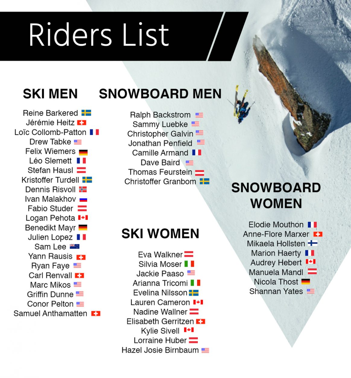 The athlete roster for the 2017 Freeride World Tour.