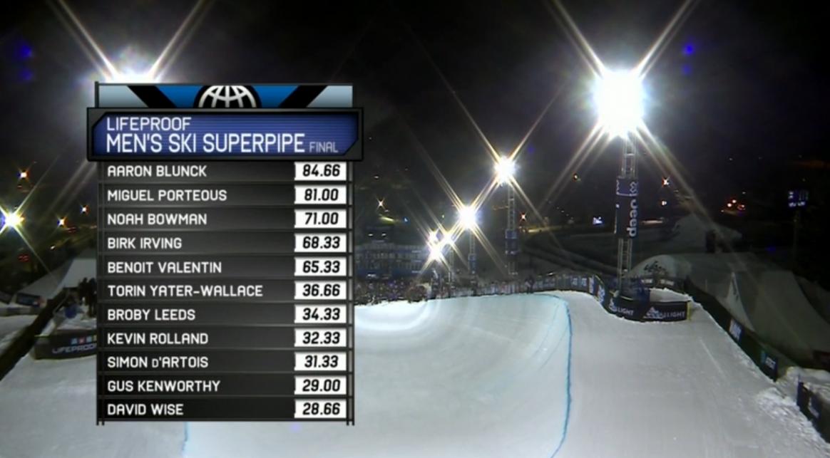 X Games Aspen 2017 Men's Ski Superpipe finals results