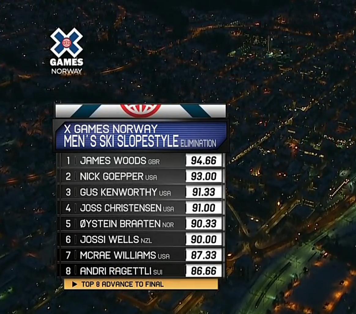 X Games Norway 2017 Men's Ski Slopestyle elimination results