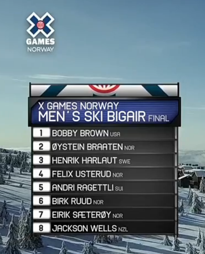X Games Norway Ski Big Air ELimination Results and Top runs