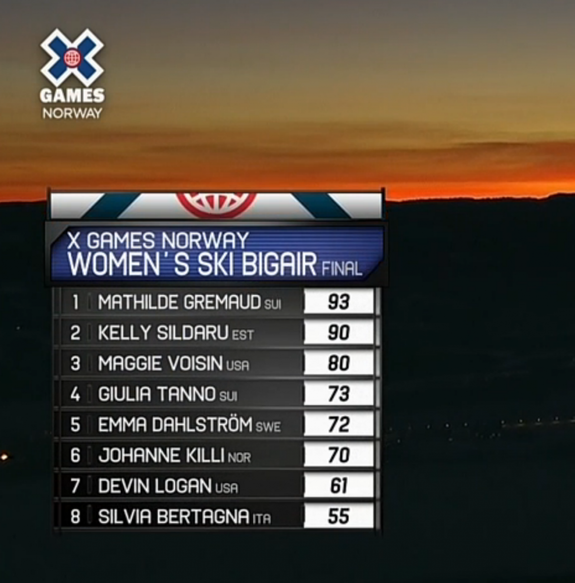 X Games Norway Woman ski big air final results