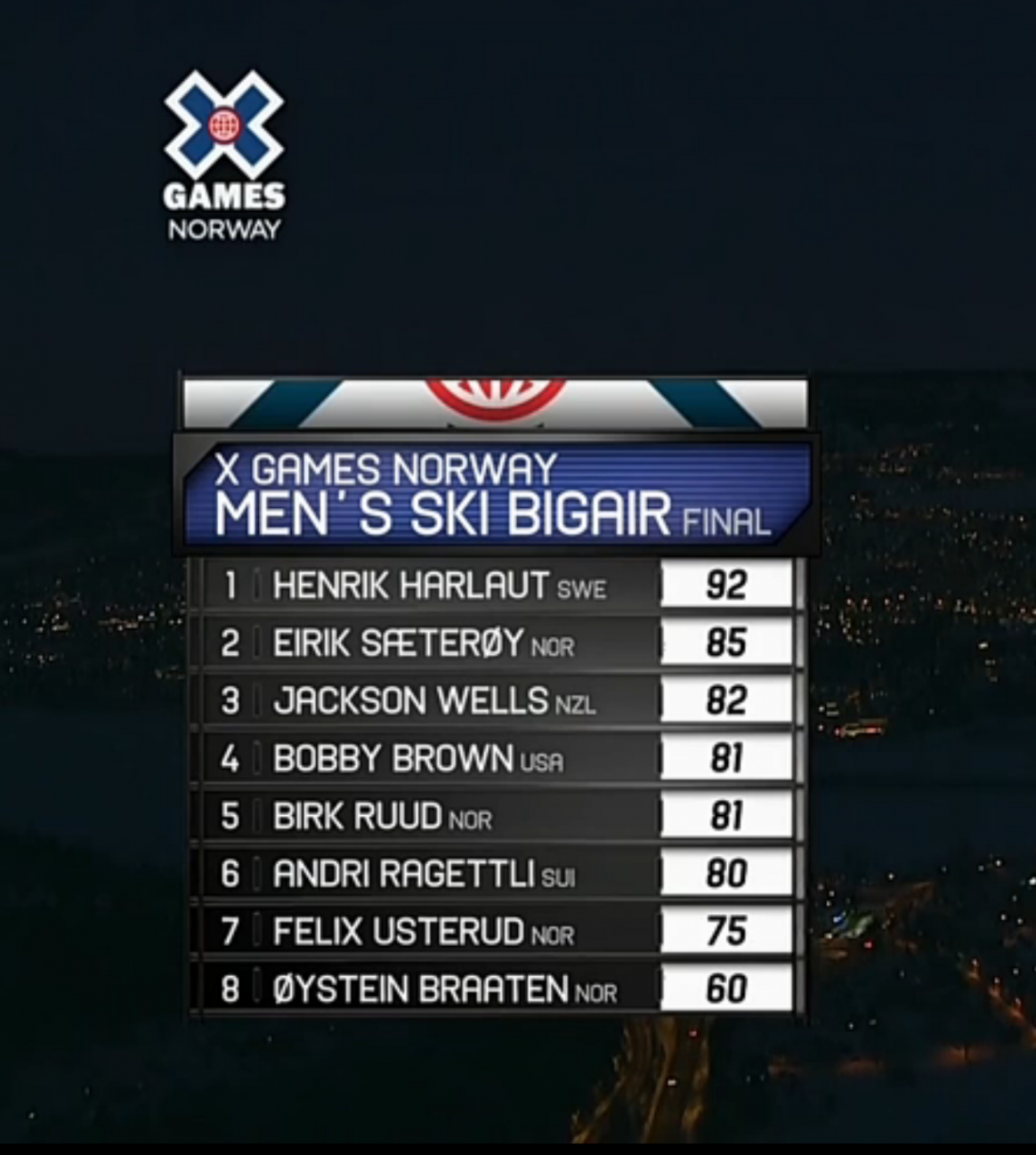 X Games Norway Men's Ski Big Air results