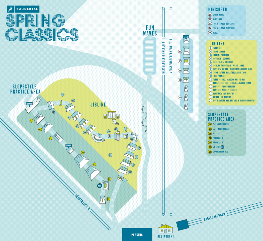 Kaunertal Spring Classics full set up overview