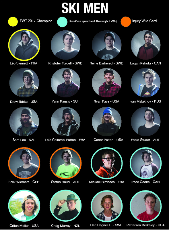 Meet the Men who will compete at the 2018 Freeride World Tour