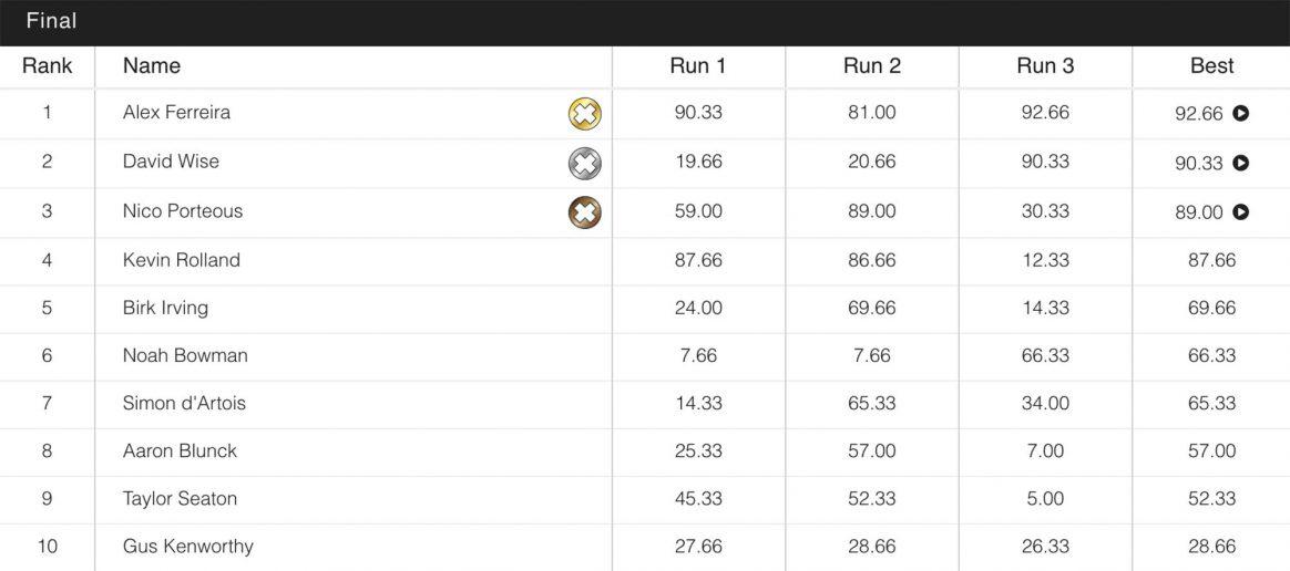 Mens-Ski-Superpipe-Results