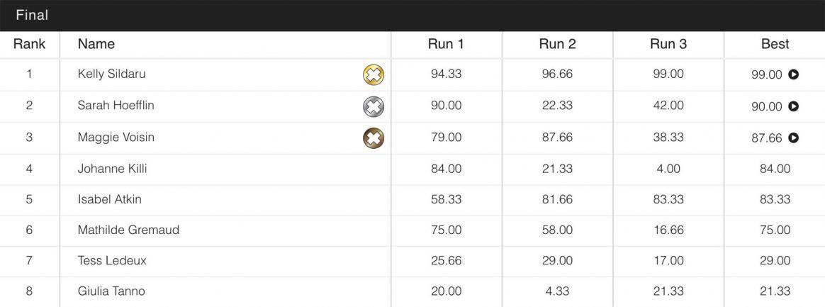 Womens-Ski-Slopestyle-Results